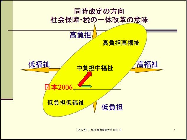 GM007-2_pdf